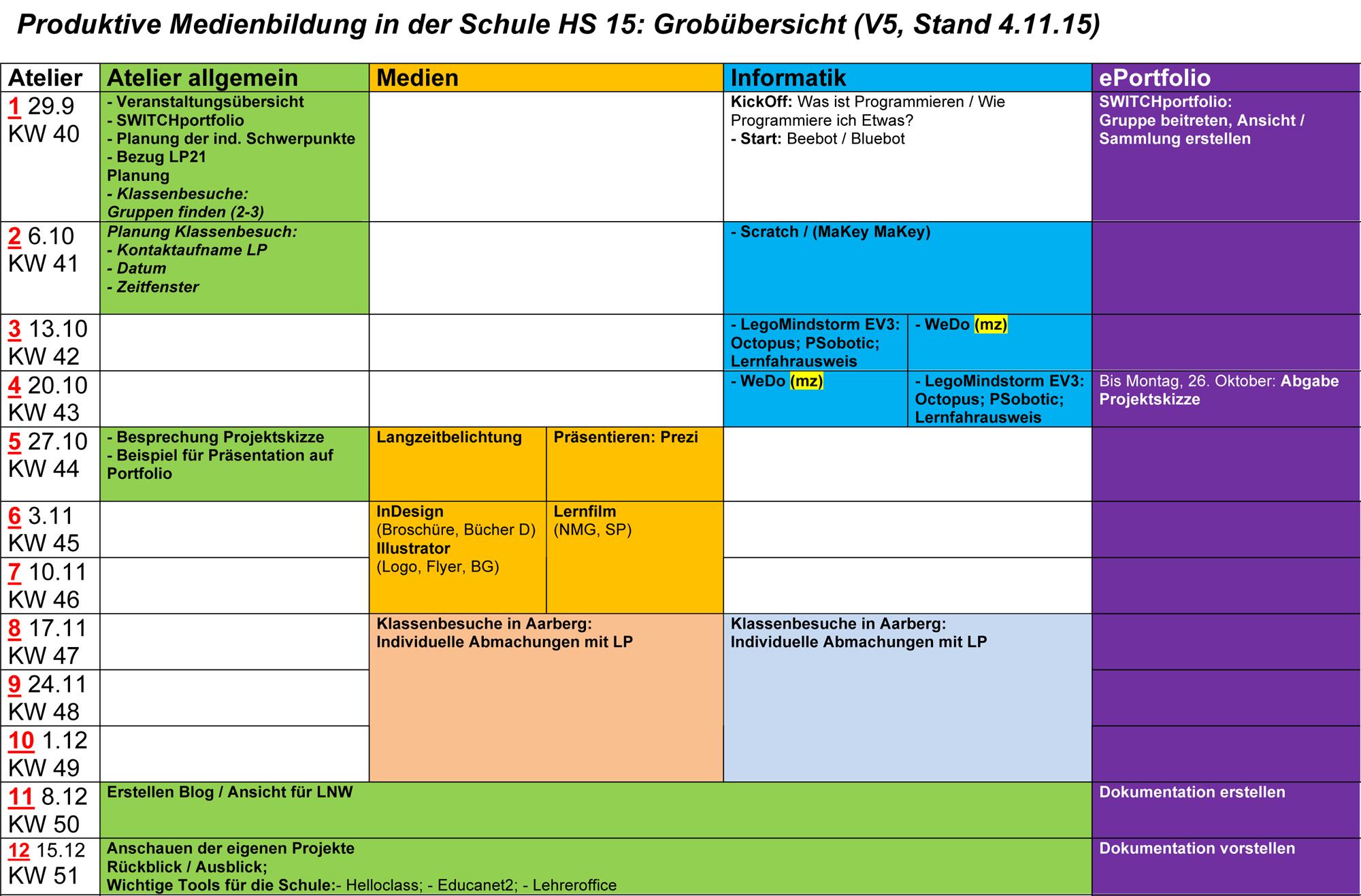 Planung HS 15 Kerninhalte Wahlmodul.jpg
