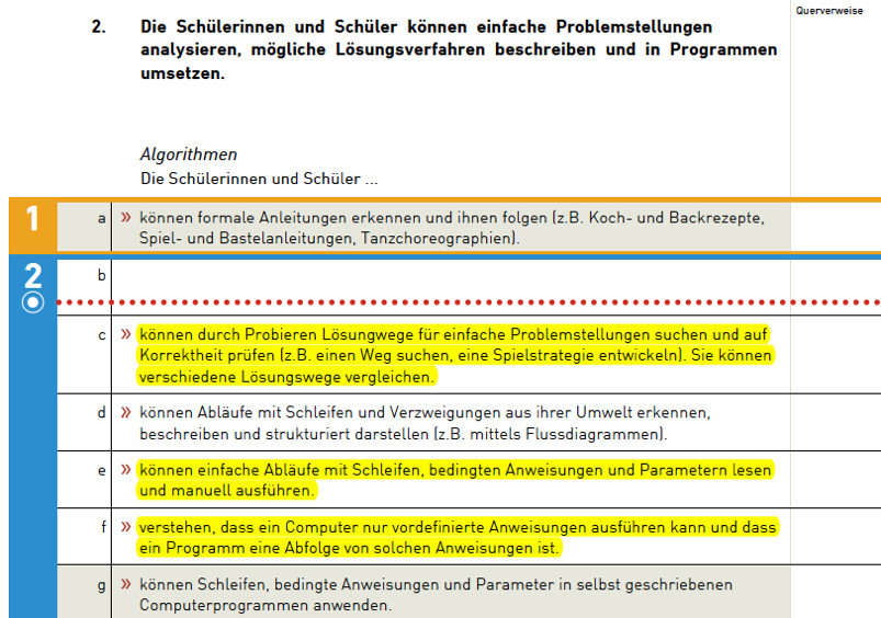 Klassenbesuche - SWITCHportfolio