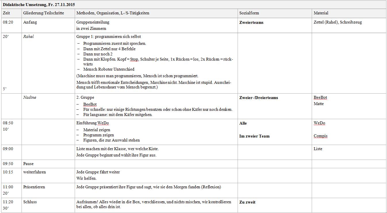 WeDo in der 3. Klasse Aarberg (2) in Klassenbesuche - SWITCHportfolio