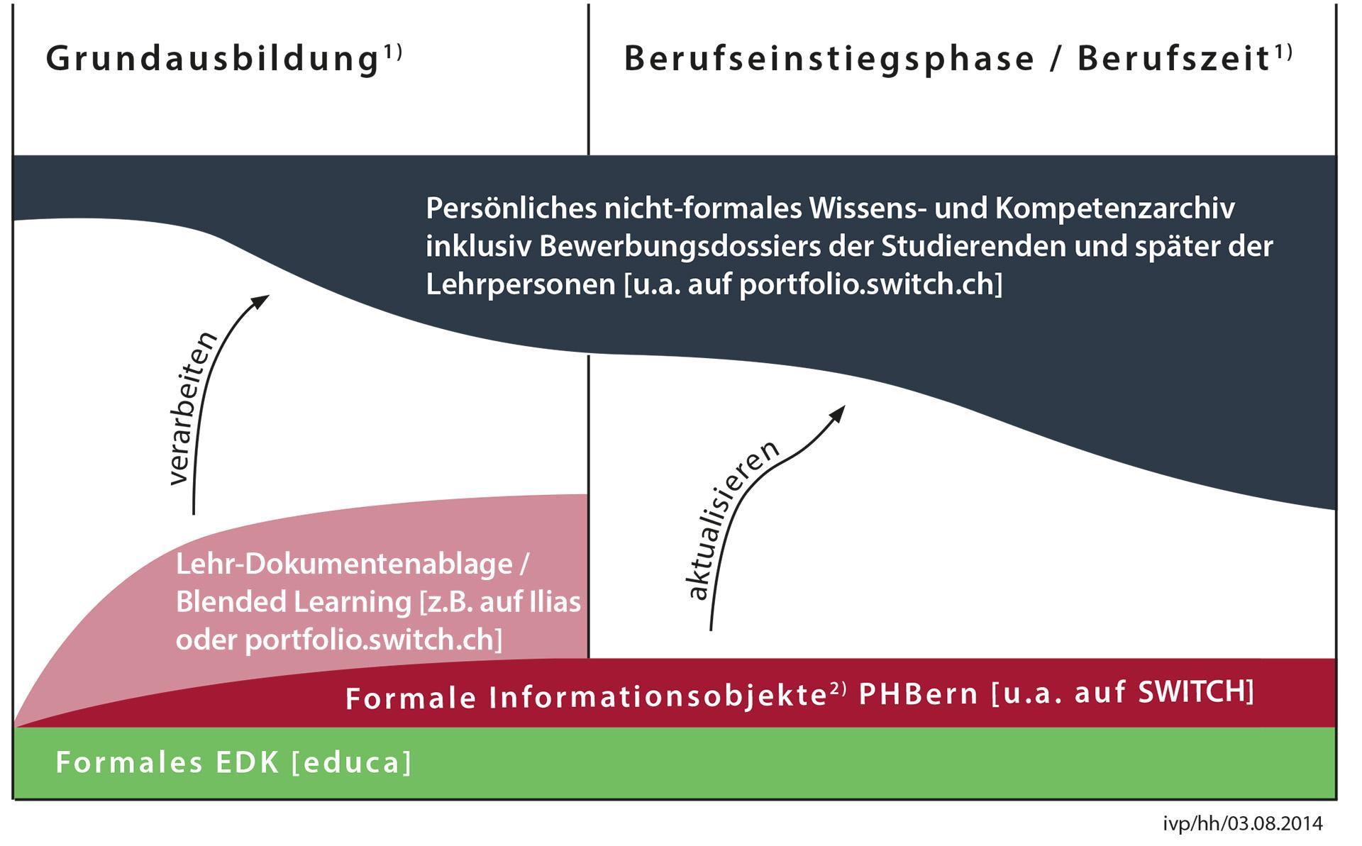 formal_nichtformal_web.jpg